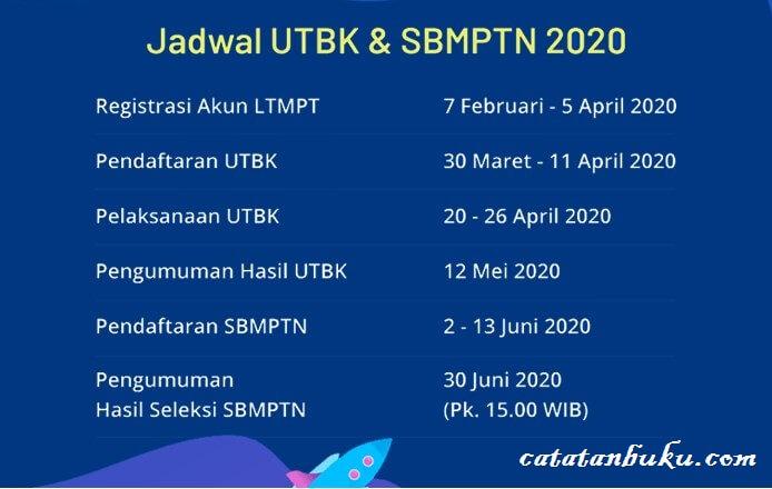 Jadwal UTBK dan SBMPTN 2020 Lengkap